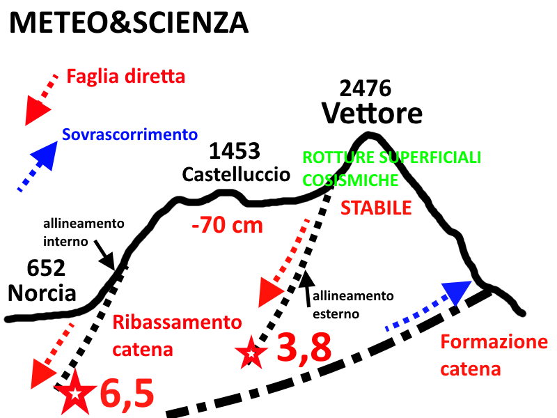 schema-tettonico-1